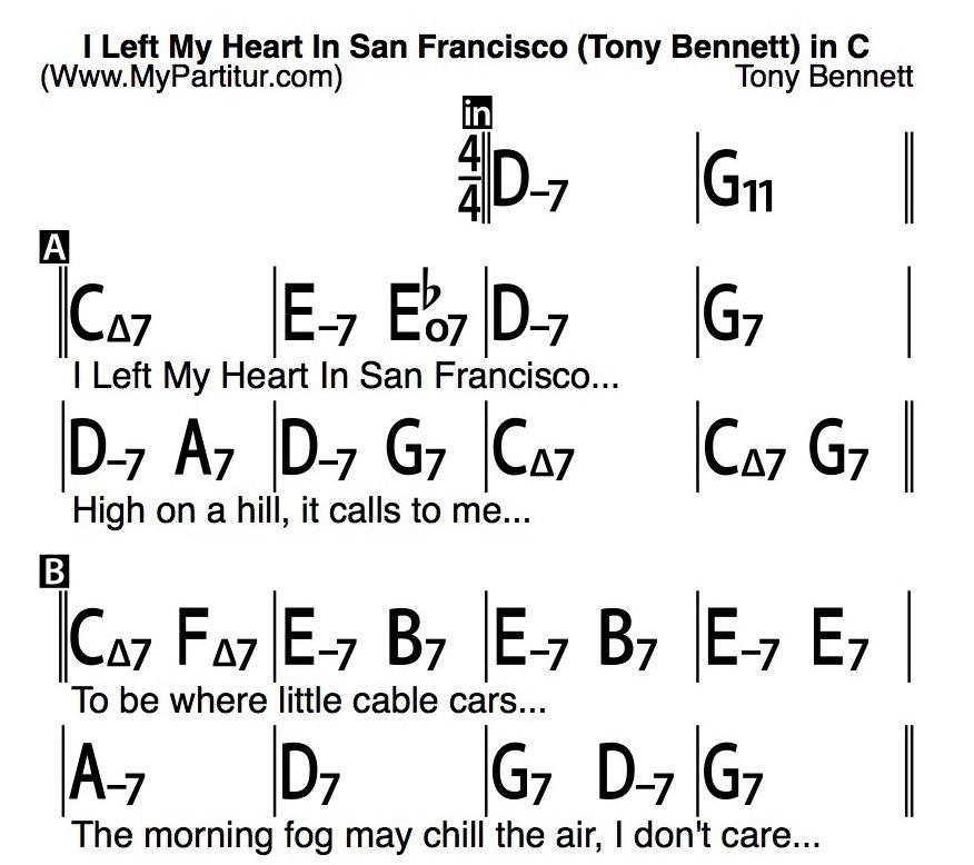 Luxury Save Me San Francisco Chords Composition - Beginner Guitar ...