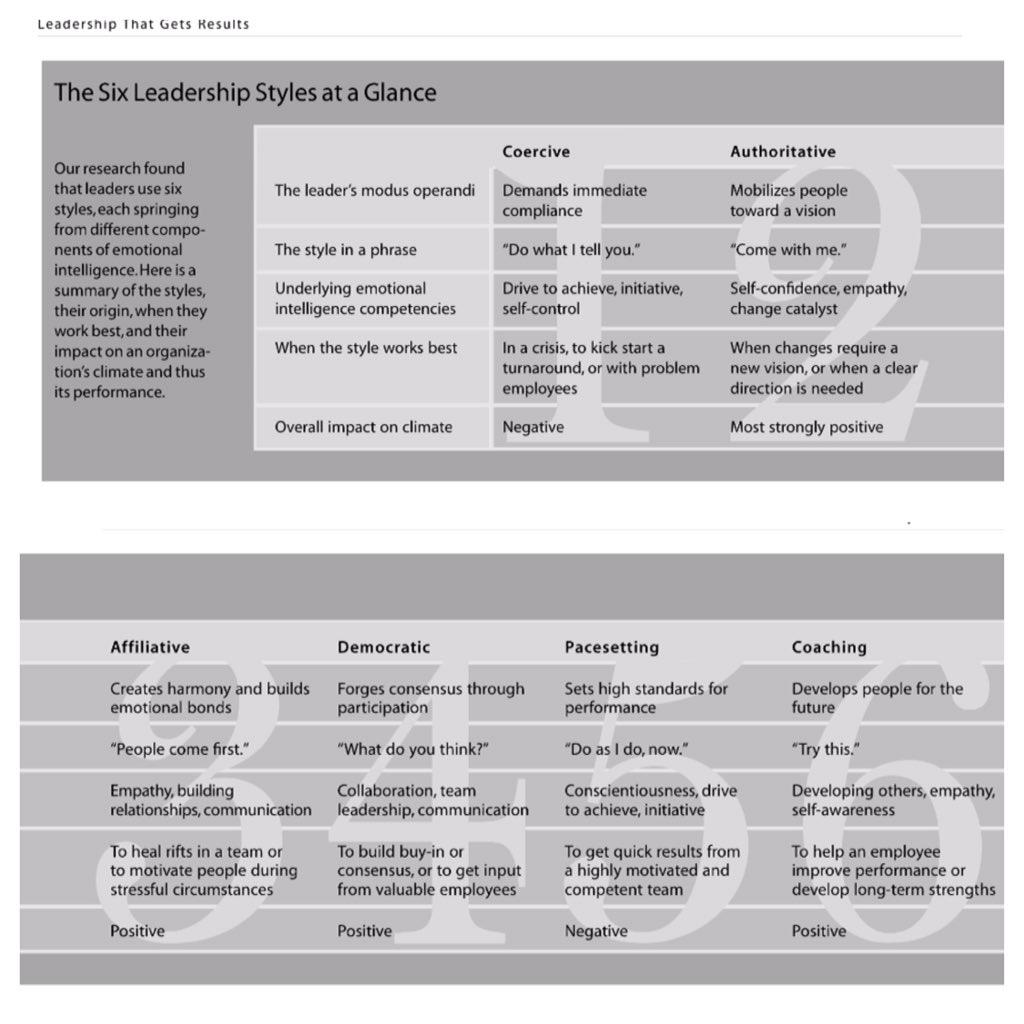 six leadership styles goleman pdf