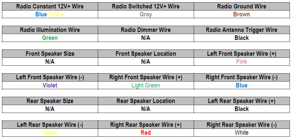 CST6p0OUcAAStHc stereo wiring (@radiobuzz48) twitter 2005 hyundai sonata radio wiring diagram at panicattacktreatment.co