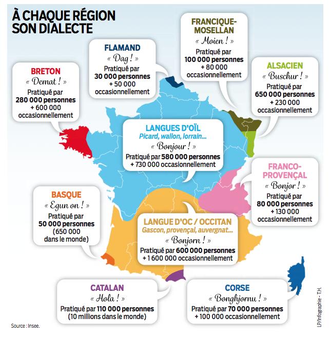 le parisien infog on twitter   u0026quot les langues r u00e9gionales en