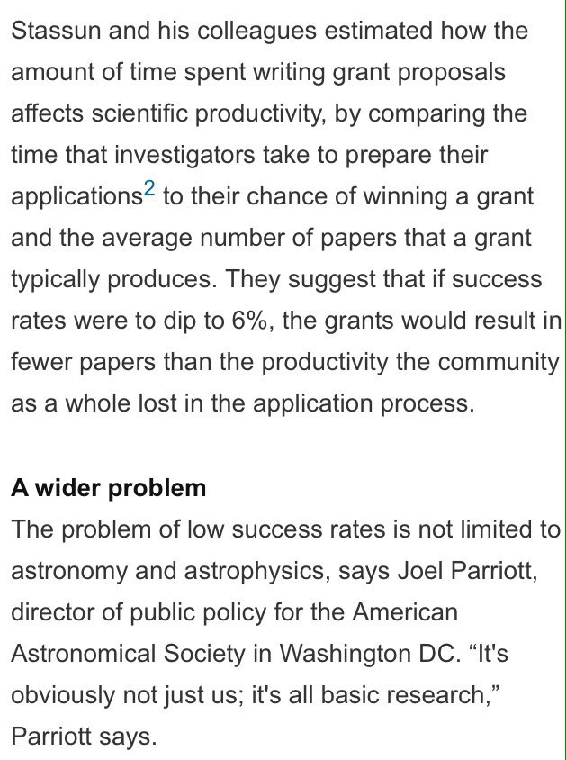 Time costs of Grant-rejection means lost productivity for basic sciences as @NSF funding cut https://t.co/wdKqYoqsVS https://t.co/xosaAaTbxl