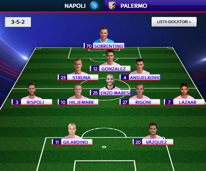 Skysport On Twitter Le Probabili Formazioni Di Napolipalermo Domani Alle 20 45 Diretta Su Sky Calcio 3 Hd Https T Co Jypr4h8rth Https T Co Kyuh4ueqts
