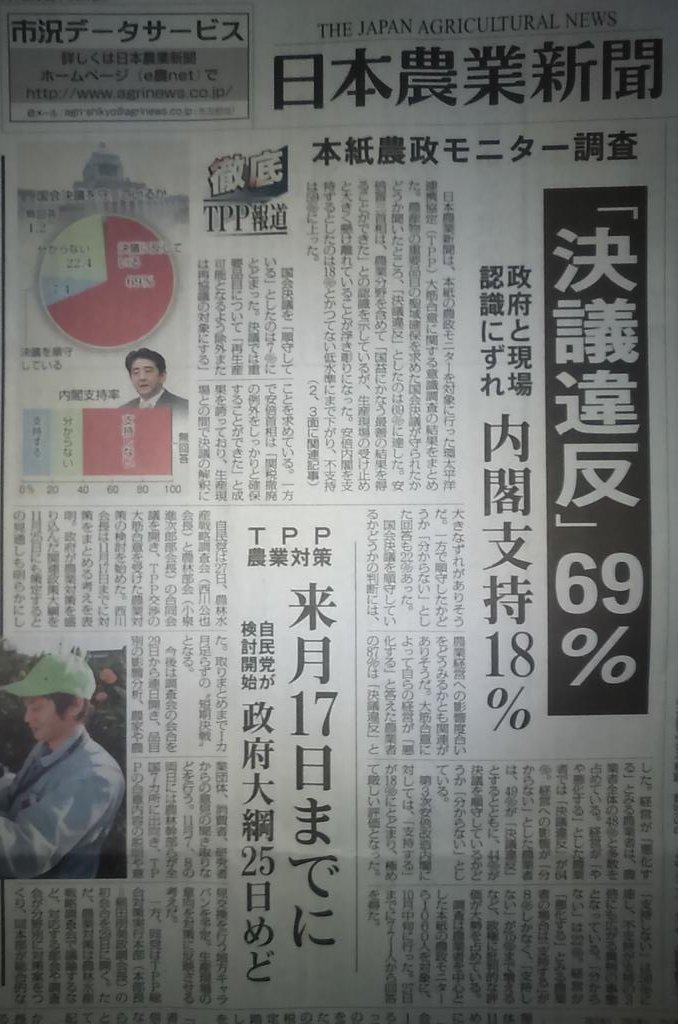 ★安倍内閣支持率18%。日農・農政モニター調査。(日農28日) https://t.co/nXOTObyslK