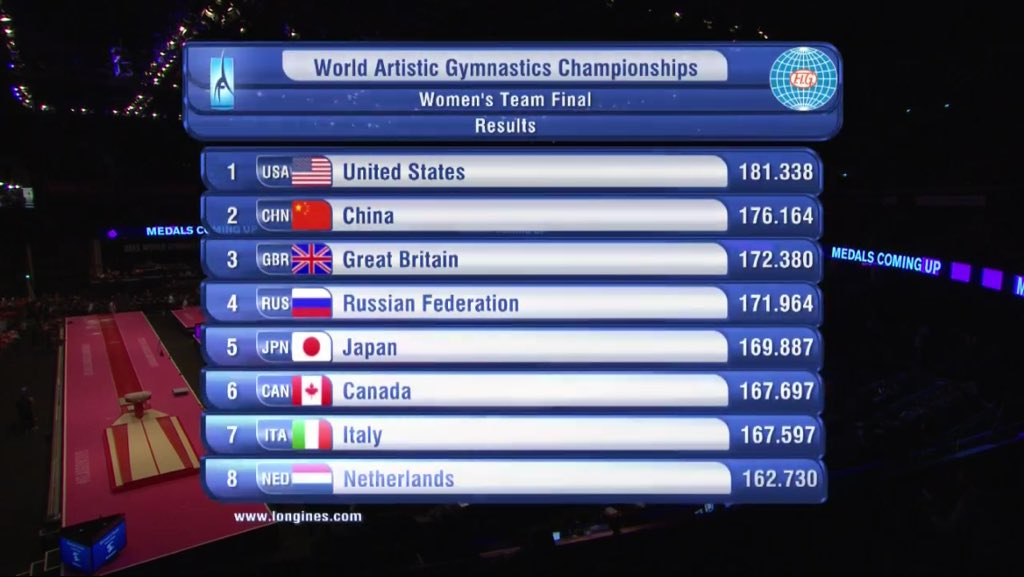 HISTORIC BRONZE MEDAL FOR TEAM GB! #ThirdInTheWorld I'm in floods of happy tears!!! So proud!!!