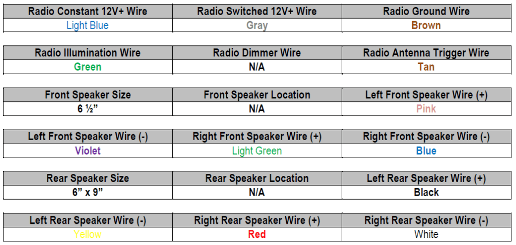 stereo wiring (@radiobuzz48) twitter