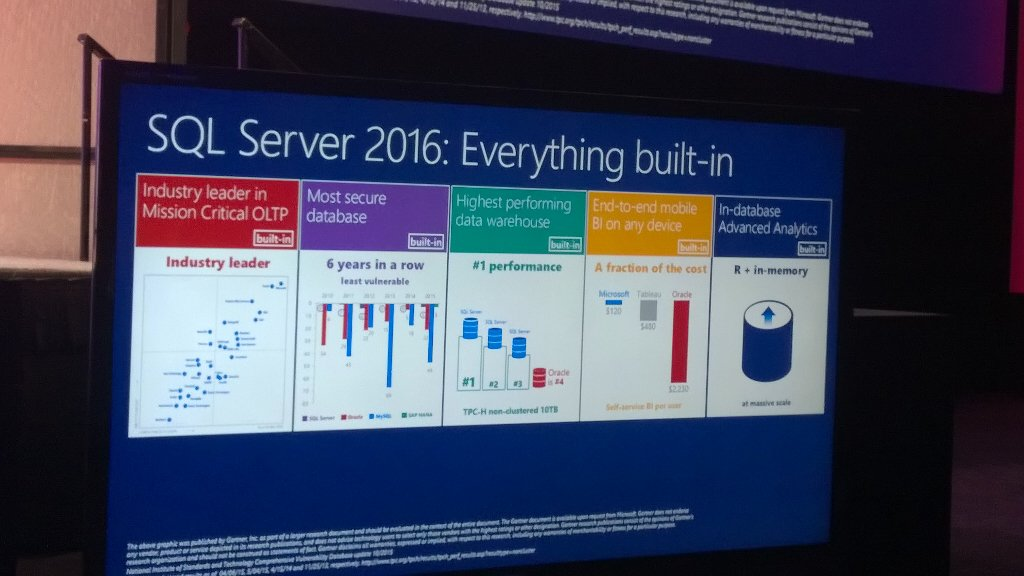 Everything built into SQL Server 2016. #summit15 #sqlpass https://t.co/7UIJbIGWKs