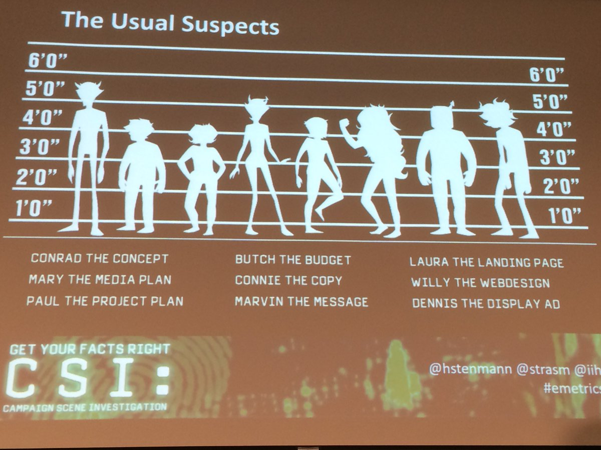Who killed your campaign? by @strasm and @hstenmann at #eMetrics  Who done it? https://t.co/CDCNqkGleo