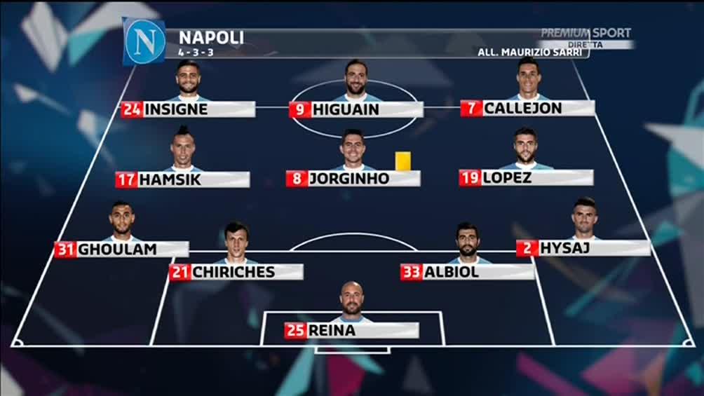 Rojadirecta NAPOLI-Palermo Streaming DIRETTA LIVE Serie A.