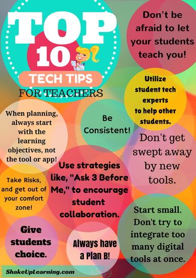Top 10 Tips for Successful Tech Integration in the Classroom https://t.co/sHohFBQazQ via @shakeuplearning #edtech https://t.co/83X0Zgh6Z6