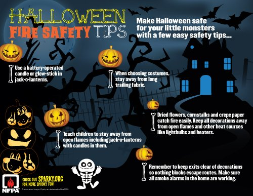 Share this infographic on #Halloween safety tips to stay safe this Saturday! https://t.co/gOmNbJN9jP https://t.co/BFqscGUuR7