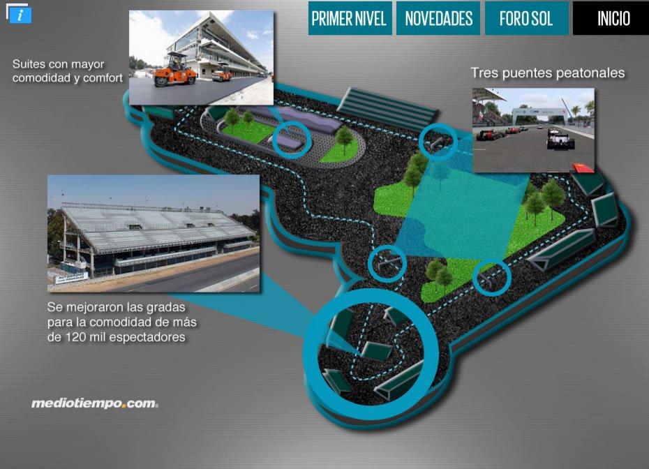 Autódromo Hermanos Rodríguez Gran Premio del Messico di Formula 1.