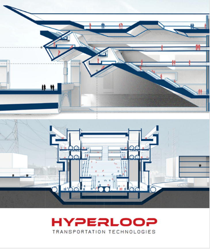 a comparative analysis of hyperloop transportation technologies versus hyperloop one Experience the next breakthrough in mobility hyperlooptt is building a system that brings airplane speeds to the ground, safely and sustainably join our movement.
