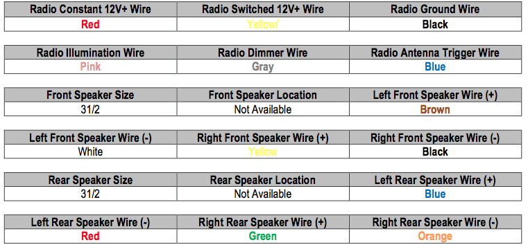 Stereo Wiring   Radiobuzz48