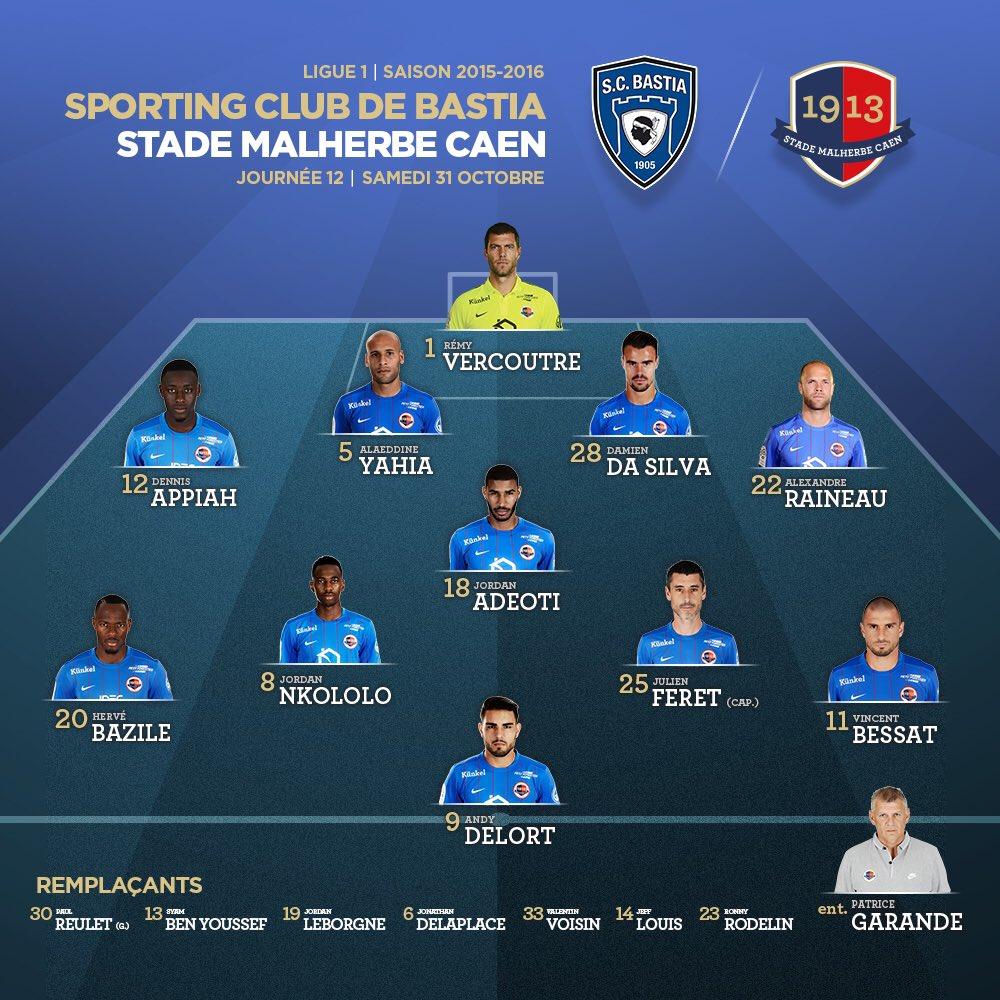 [12e journée de L1] SC Bastia 1-0 SM Caen  CSql0PkWEAAmIr1