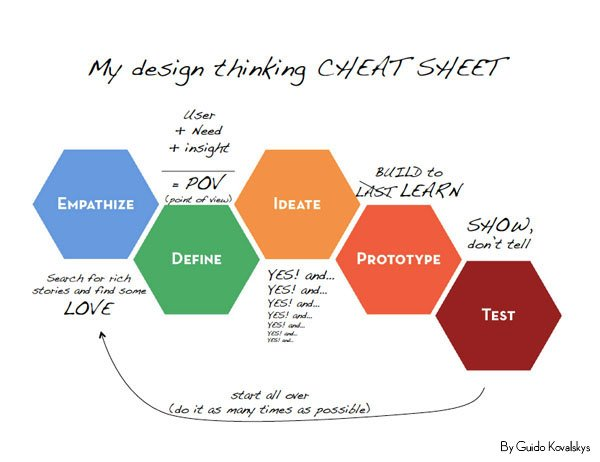 """Join #txeduchat for """"Design Thinking & PD"""" w/ host @urbie Tonight 11/1 at 8pm CT https://t.co/Qvv6g4aMp2 #sunchat https://t.co/EdsUuFu0SQ"""