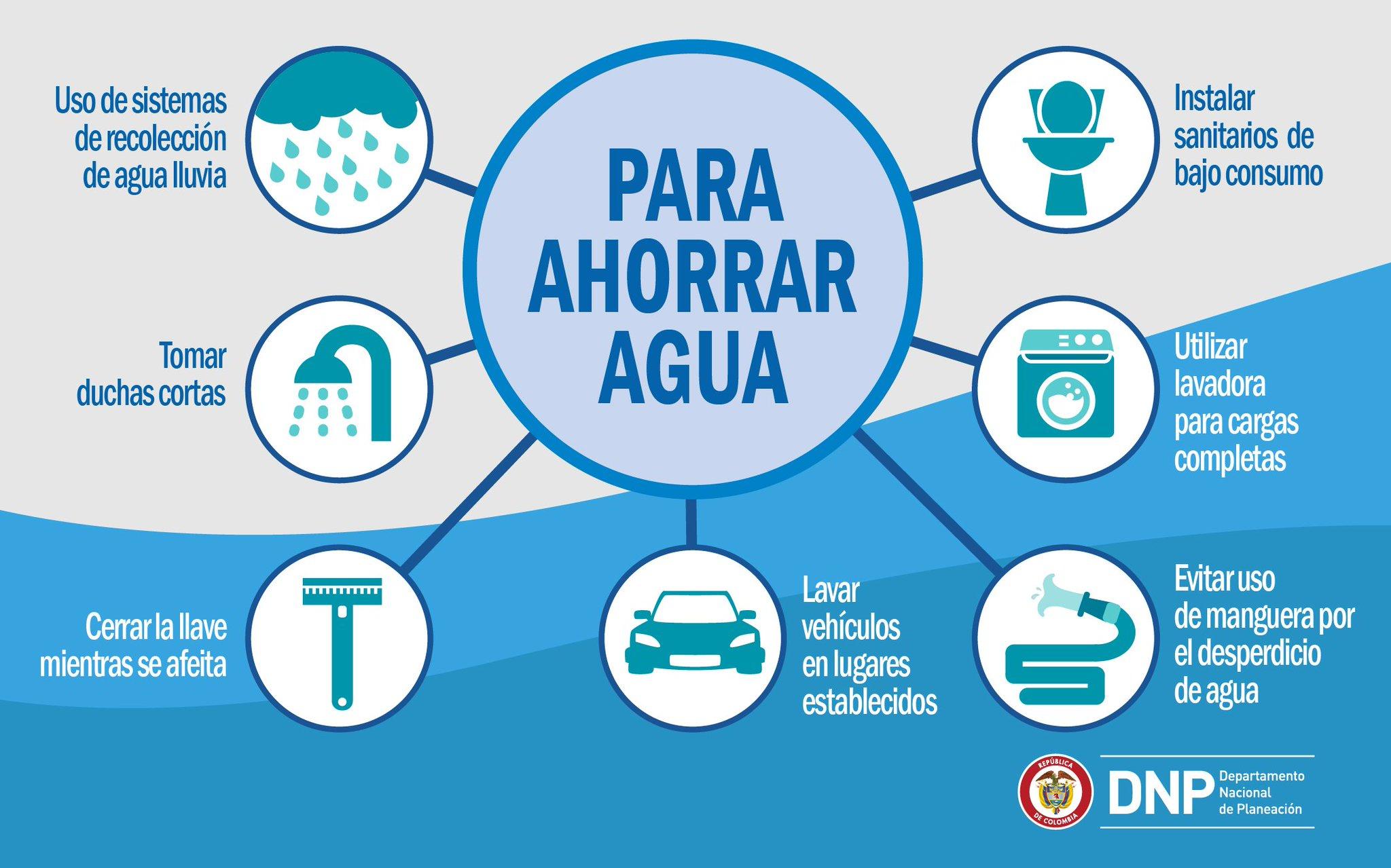Presidencia colombia on twitter qu tan fuerte es el - Cuidados de una hortensia ...