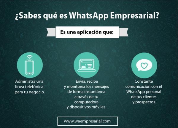 Resultado de imagen para whatsapp empresarial