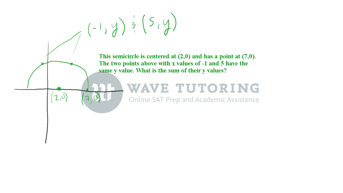 Wave Tutoring on Twitter: