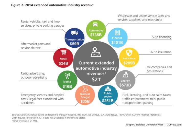 target cost management in automotive industry