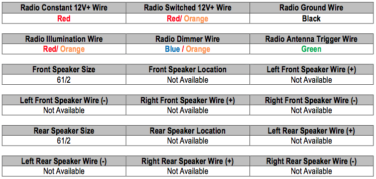 Stereo Wiring On Twitter \2012 Hyundai Tucson Car Rhtwitter: 2005 Hyundai Tucson Radio Wiring Diagram At Gmaili.net