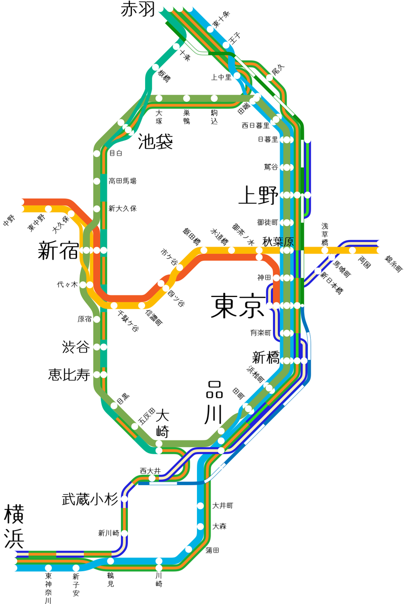 運転系統図 hashtag on Twitter