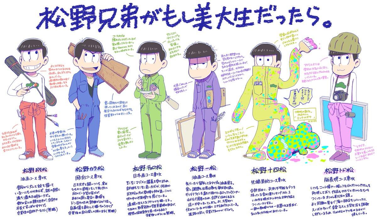 六つ子の美大生パロディ🎨🎨🎨 私服としてつなぎを持っている松野家兄弟に美大卒ニートという可能性をなすりつけました。 #おそ松さん