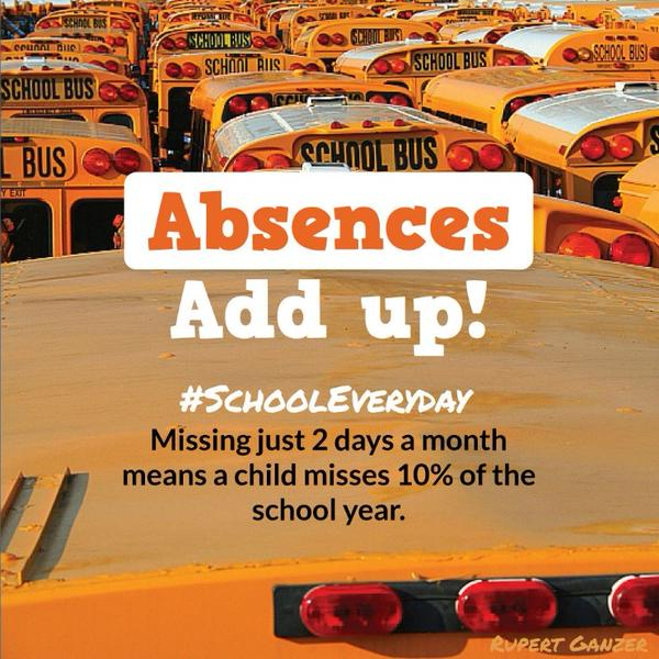 Image result for absences add up picture