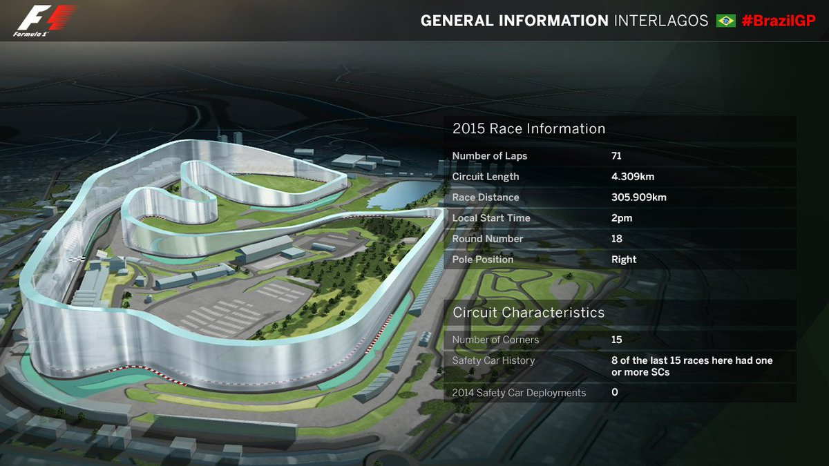 Circuit Interlagos : Up for sale one brazilian grand prix racing circuit carscoops