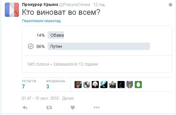 """На 12.00 явка во втором туре выборов в Украине составляет 12,8%, - """"Опора"""" - Цензор.НЕТ 4077"""