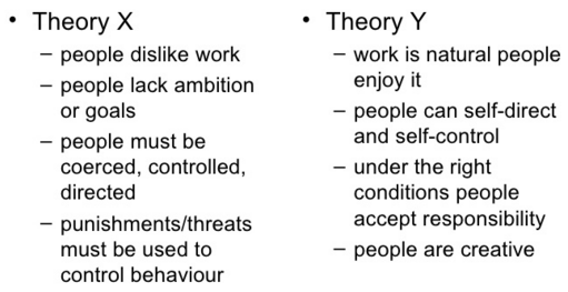 theory x and theory y by mcgregor
