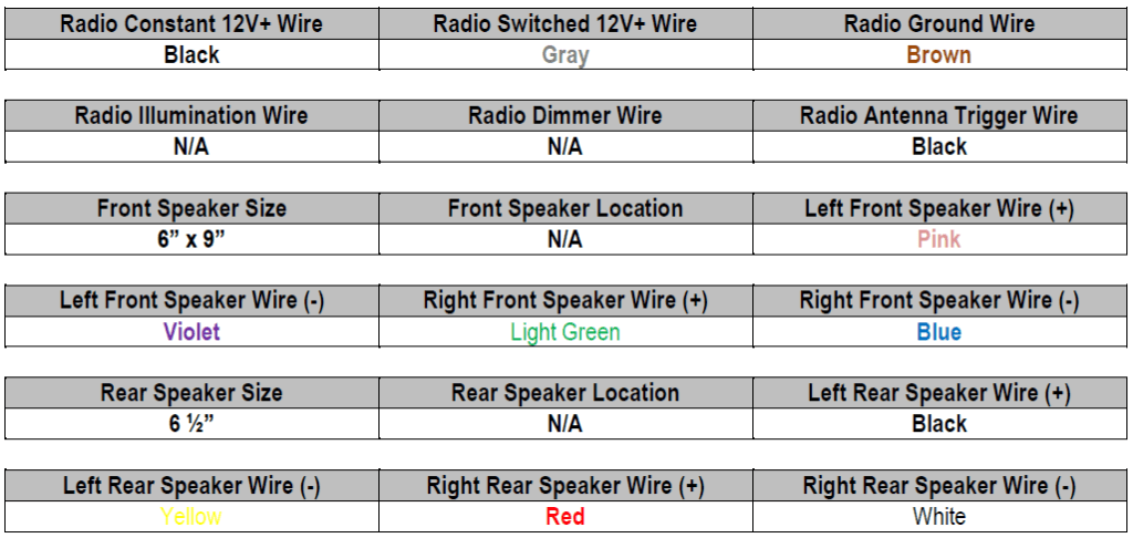 stereo wiring radiobuzz48 twitter rh twitter com 3-Way Switch Wiring Diagram 3-Way Switch Wiring Diagram