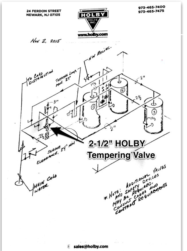 Holby Valve Inc On Twitter Another Holby Tempering Valve Going