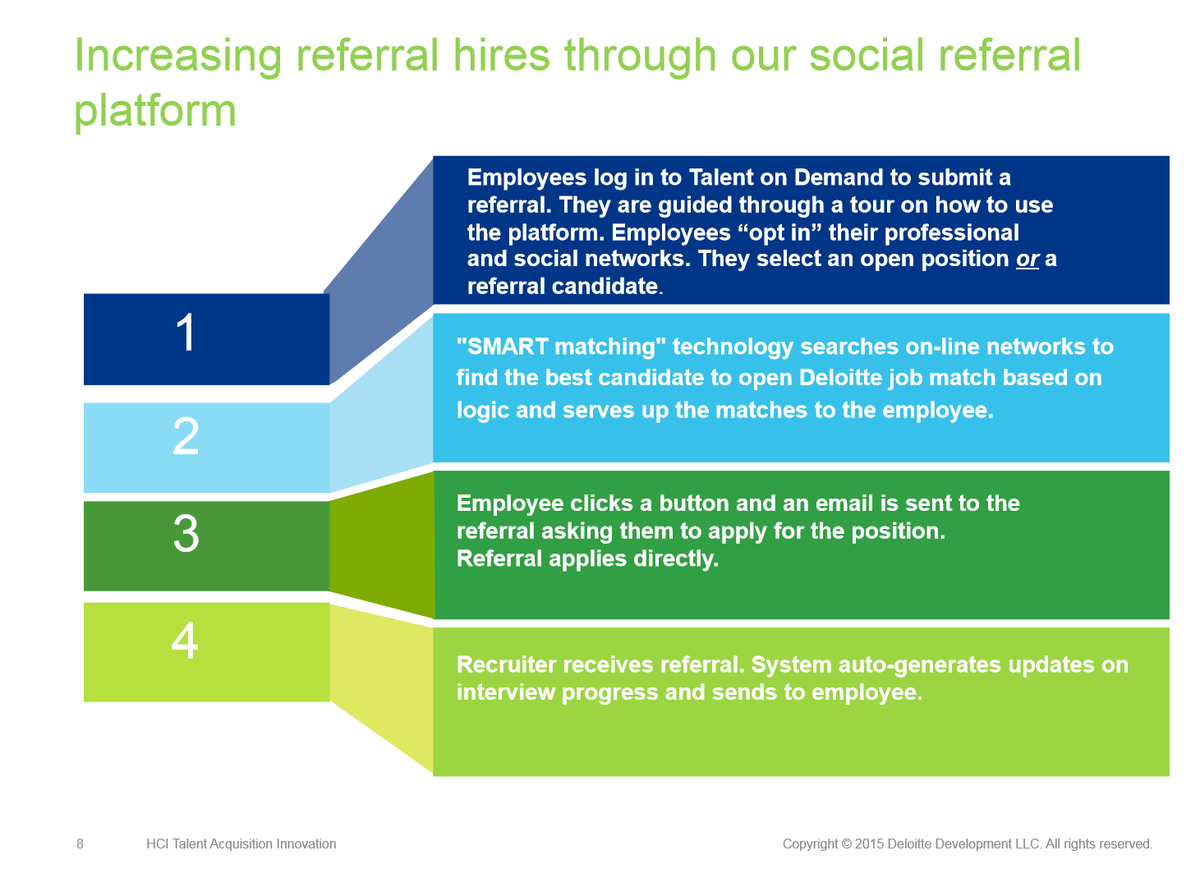".@deloitte ""gets"" using #socialmedia for #talent sourcing #hcievents #mtzo @tmferry https://t.co/yXDTakcmCk"