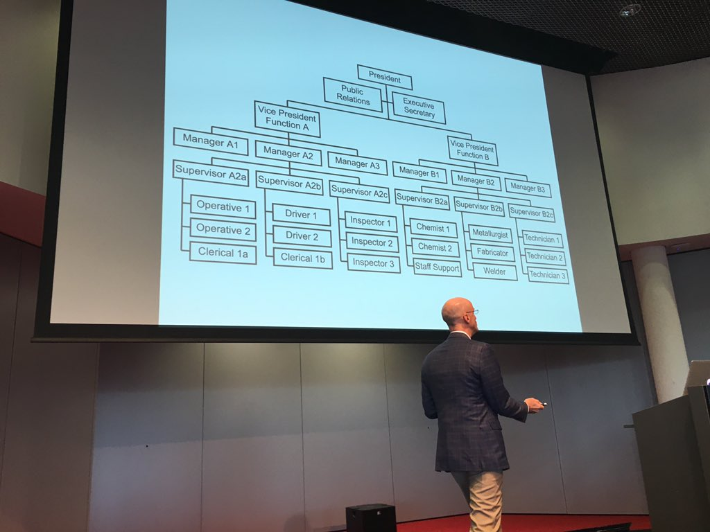 The org chart is 'silos by design'.  #soccnx https://t.co/3ugC7EnBnf