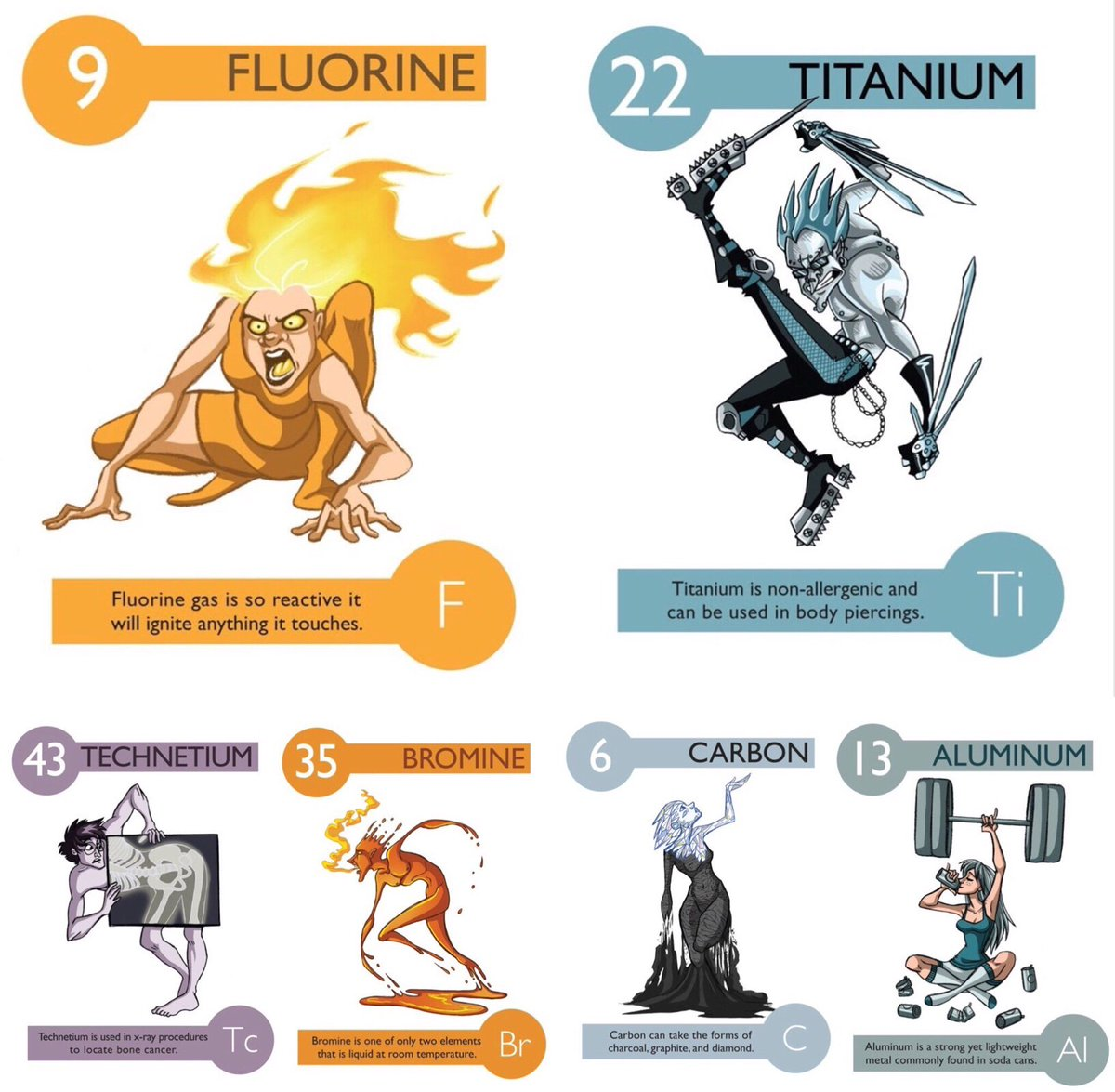 Princess sy on twitter an artist has illustrated 112 characters princess sy on twitter an artist has illustrated 112 characters inspired by the periodic table science chemistry httpstzghunf1wqd gamestrikefo Image collections