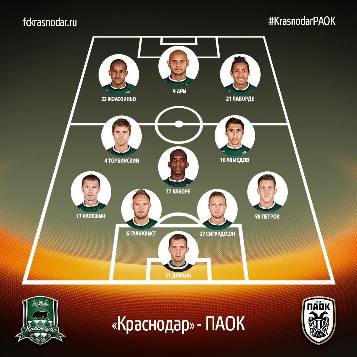 «Краснодар» - ПАОК: стартовые составы