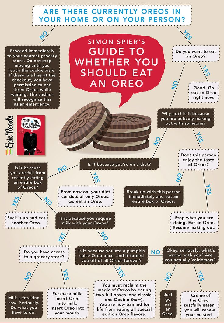 The correct answer is...You ALWAYS eat the oreo https://t.co/UJEvLPefAh