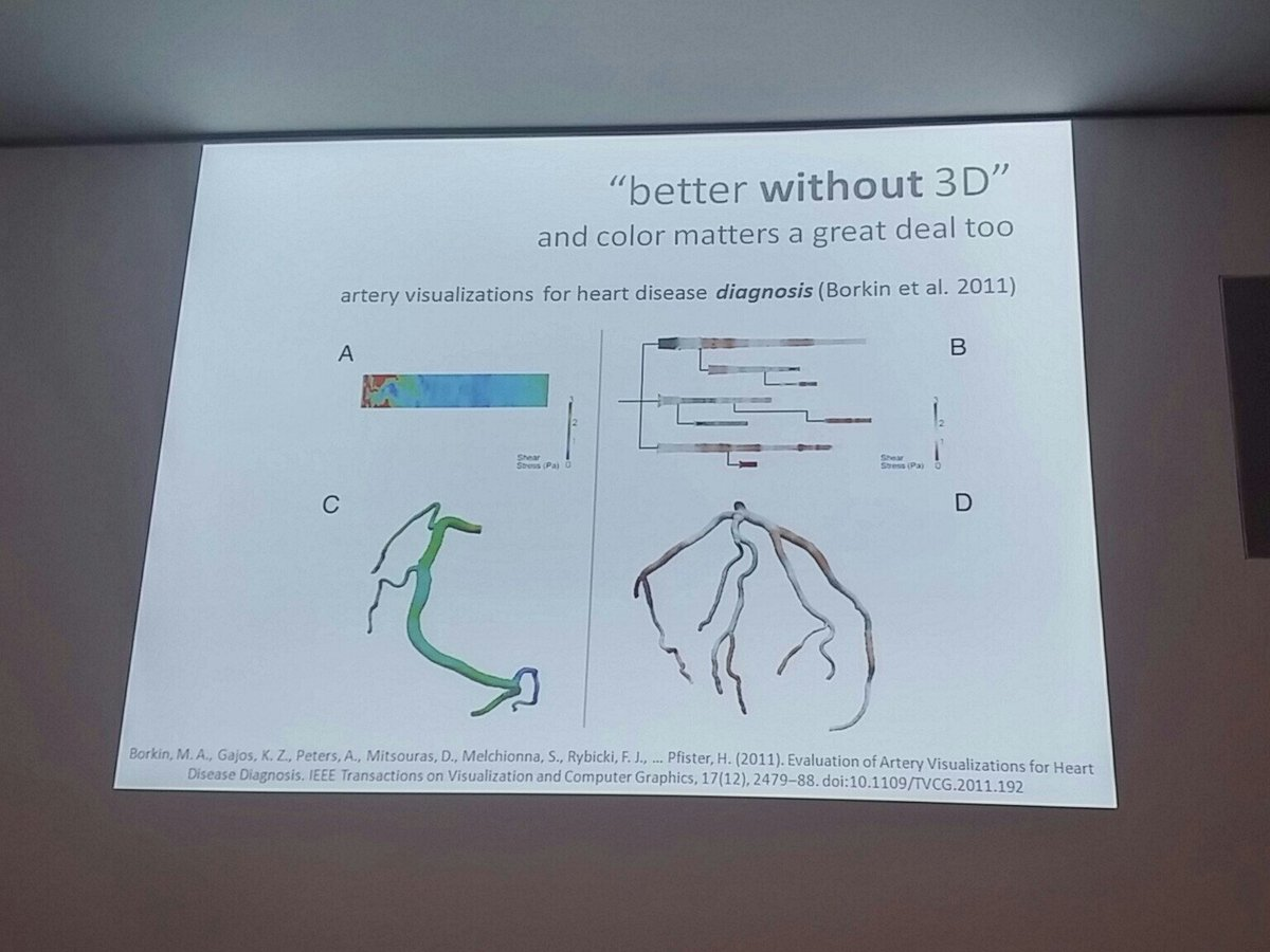 .@acolt at #geobeerch: DON'T use 3D and rainbow colours in heart surgery!! https://t.co/aIhsQGpe0O