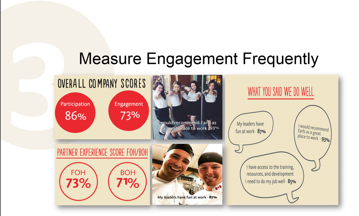 Can't measure #engagement only annually @earlsrestaurant does 4x a year @BrendaRigney #hcievents #mtzo https://t.co/KVpjHQzWMO