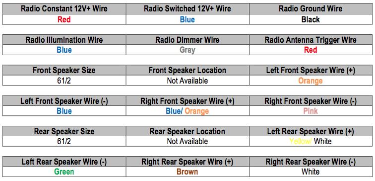 CTGI8B4UcAE_mFv stereo wiring (@radiobuzz48) twitter  at gsmx.co