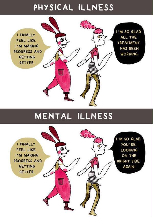 Spreading The Love On Twitter Physical Illness Vs Mental Illness