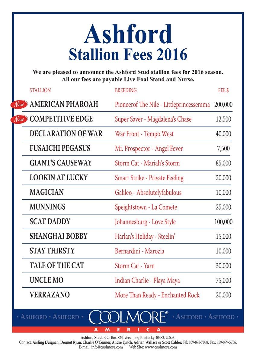 Coolmore Ashford Fees for 2016