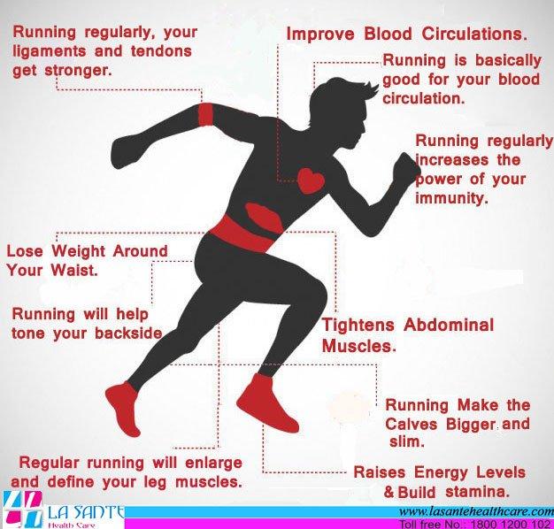 benefits of running Running has been a popular form  4 advantages and disadvantages of running 4 advantages and disadvantages of running  running provides many health benefits.