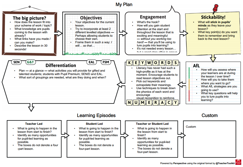 Minute Lesson Plan On Twitter Teacher Used The Digital - 5 minute lesson plan template