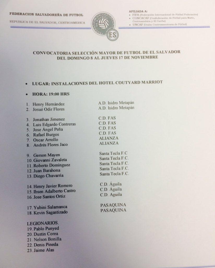 Rusia 2018: La seleccion se prerapara para el juego contra Mexico en ciudad Mexico. CTJcIU0VAAARdZ7