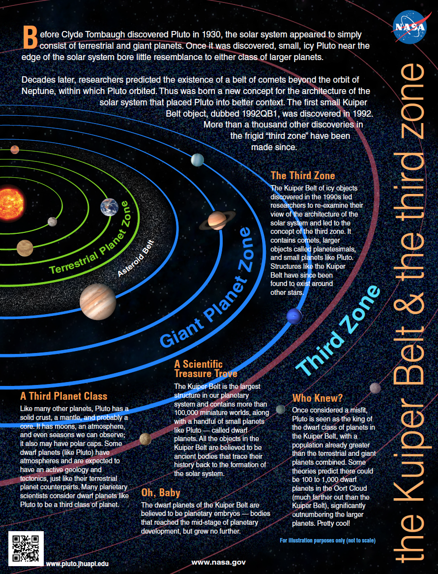 which dwarf planets have moons - HD 891×1166