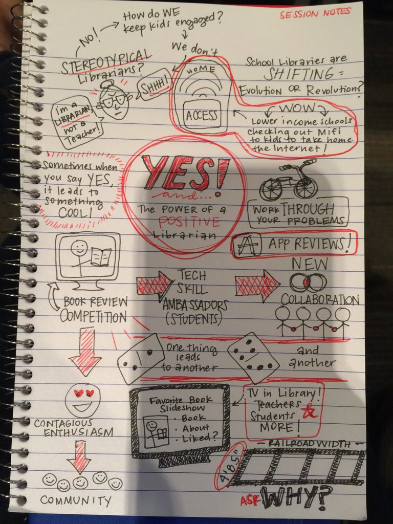 Having fun taking notes in the Yes! And... Session at #aasl15 https://t.co/18W1k4M7EA