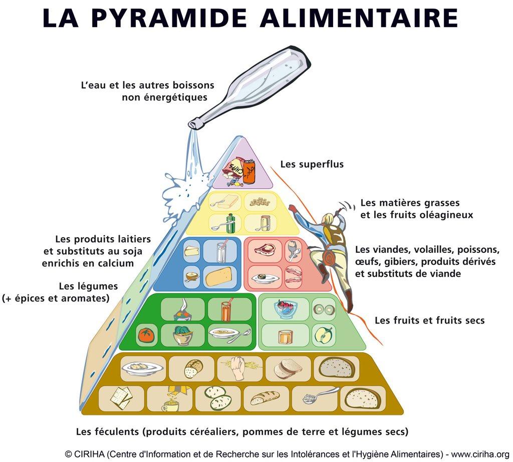 Benoit wautelet on twitter veil scientifique en - Desherber avec du sel ...