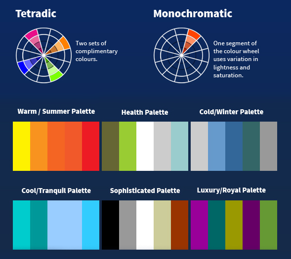 "Colors That Go Together Gorgeous Dominique Schelcher On Twitter ""how To Choose Colors That Go Well Inspiration Design"
