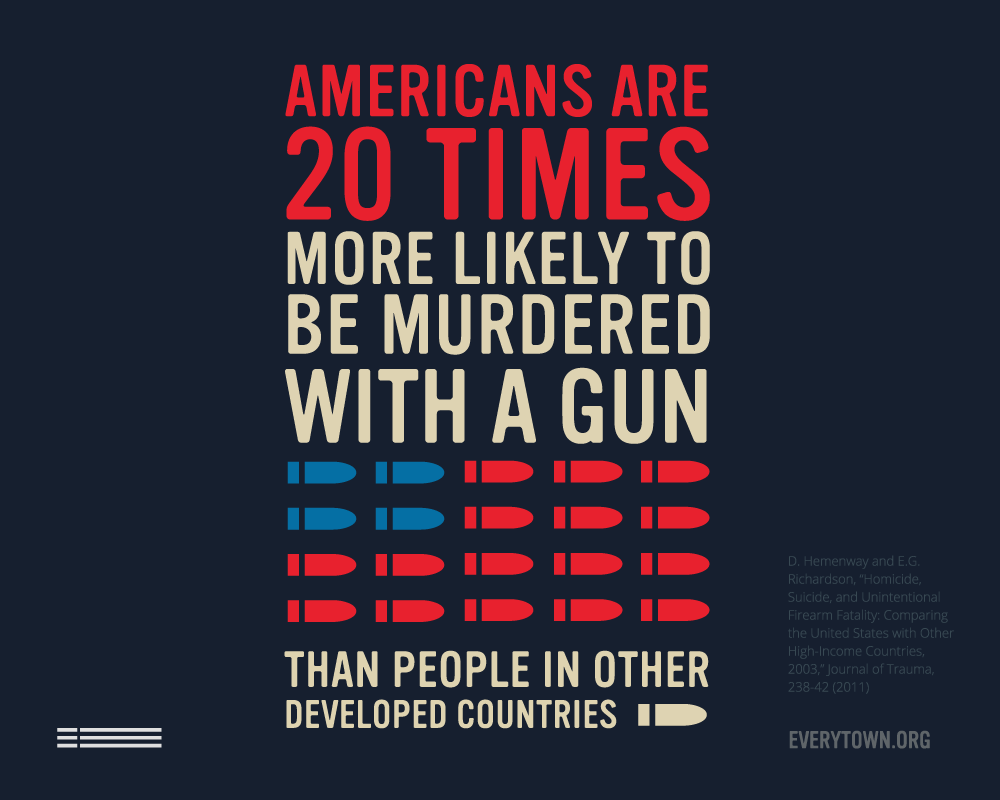 preventing gun violence resolution - 1000×800